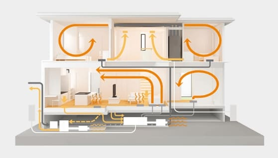 セキスイハイムの全館空調システムの快適エアリー