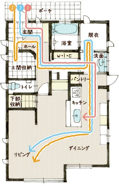 家事動線の良い快適な間取り図その2