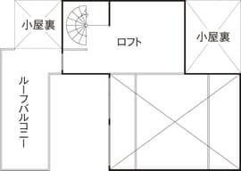 中庭のある家の間取り図(ロフト)