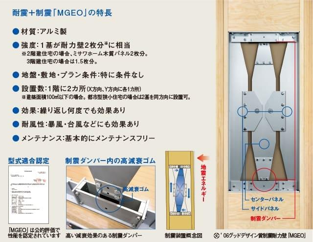 制震装置「MGEO」(エムジオ)